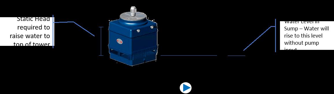 Cooling System Pump Design | Ensuring Best Practice