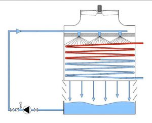 EWK C Technical Diagram