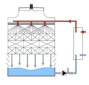EWK I Technical Diagram